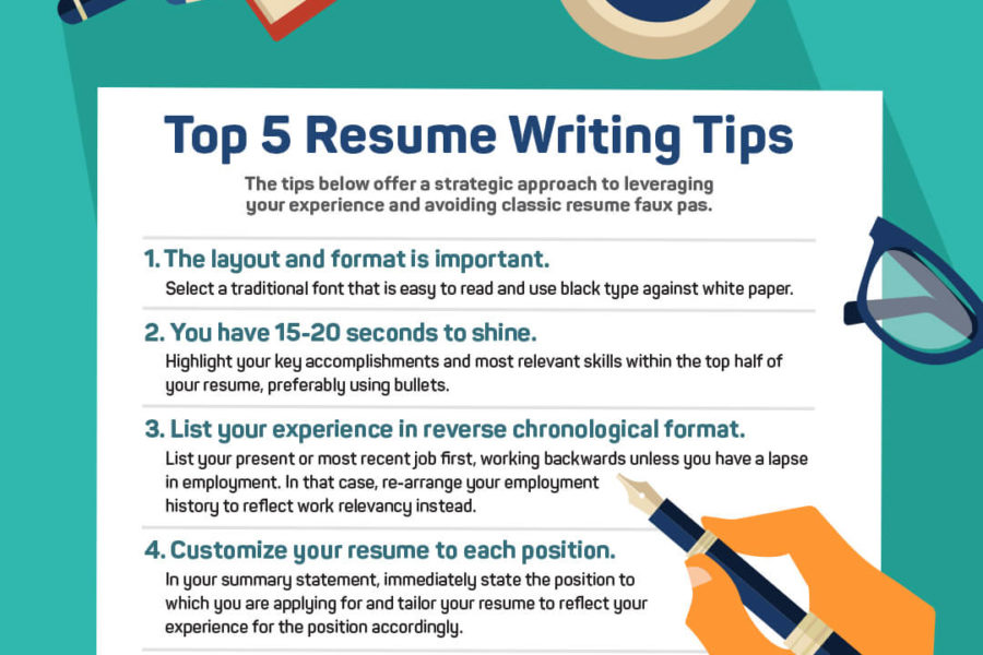 best sop writers India sop writing services India